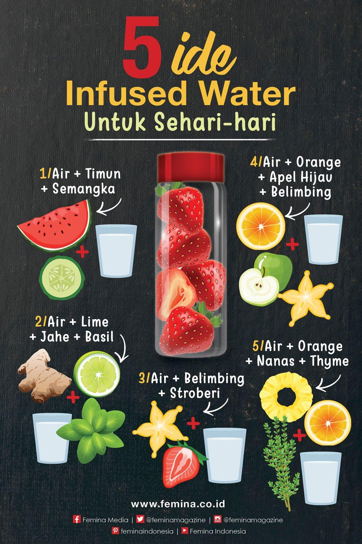 5 Ide Infused Water Untuk Sehari Hari Makanan Diet Diet Detoks Resep Diet