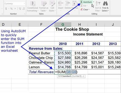 Show/Hide Formulas in Excel and Google Spreadsheets Google - Spreadsheet Software Programs