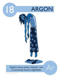 elementsexperiments in character design argon periodic tablescience - Periodic Table Experiments