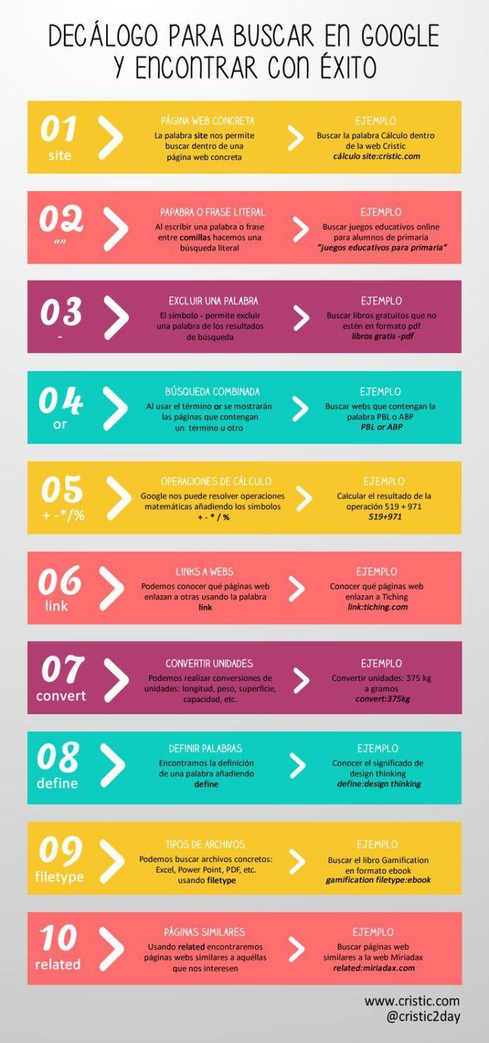 GoogleComoBuscarEncontrarExito-Infografía-BlogGesvin