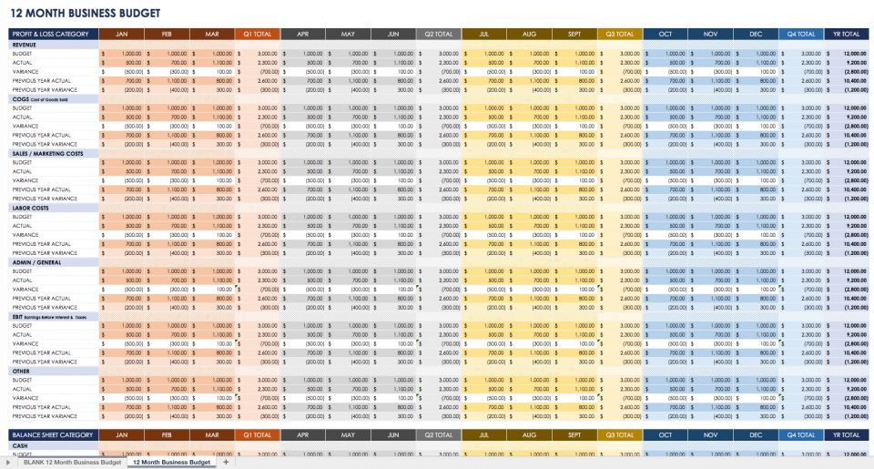 Creating a budget is always a good idea, but it\u0027s even more crucial - expense spreadsheet for small business