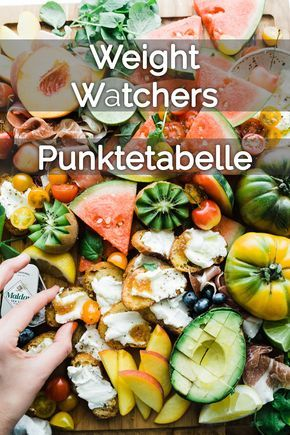 ▷ Weight Watchers Punktetabelle kostenlos zum Abnehmen