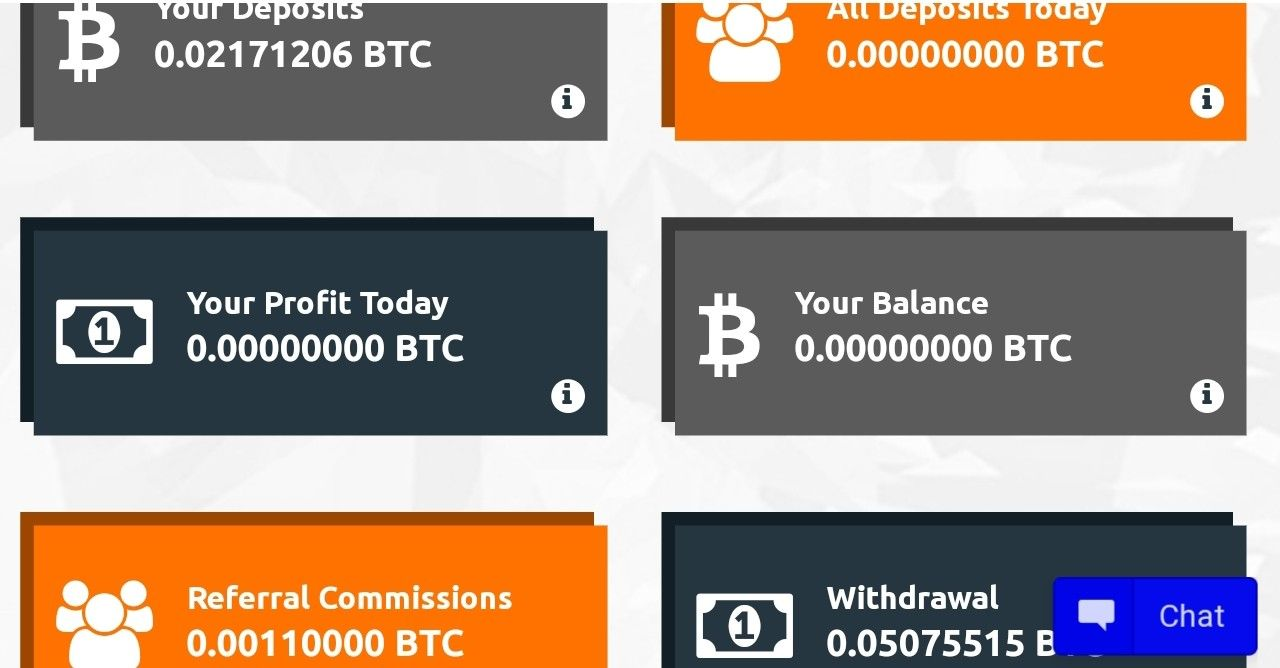 is bitcoin the real deal