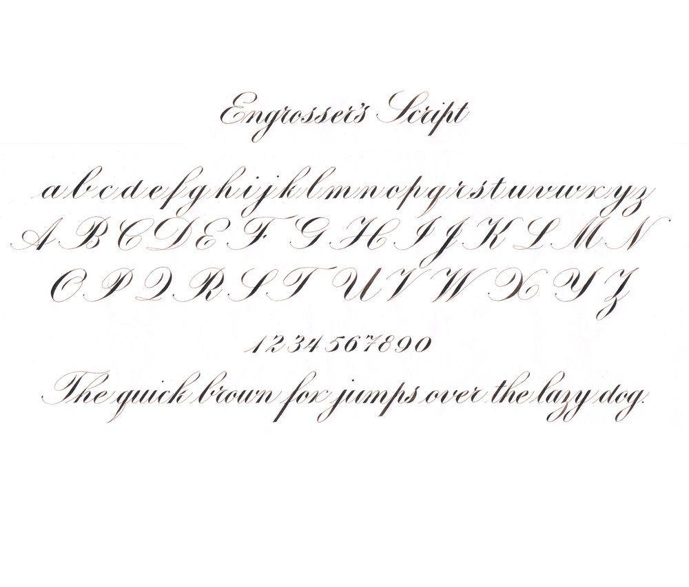 Engrossers Script Alphabet
