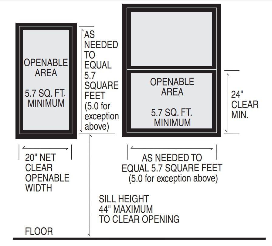 Bedroom Egress Window Requirements In 2020 Egress Window Egress Single Hung Windows