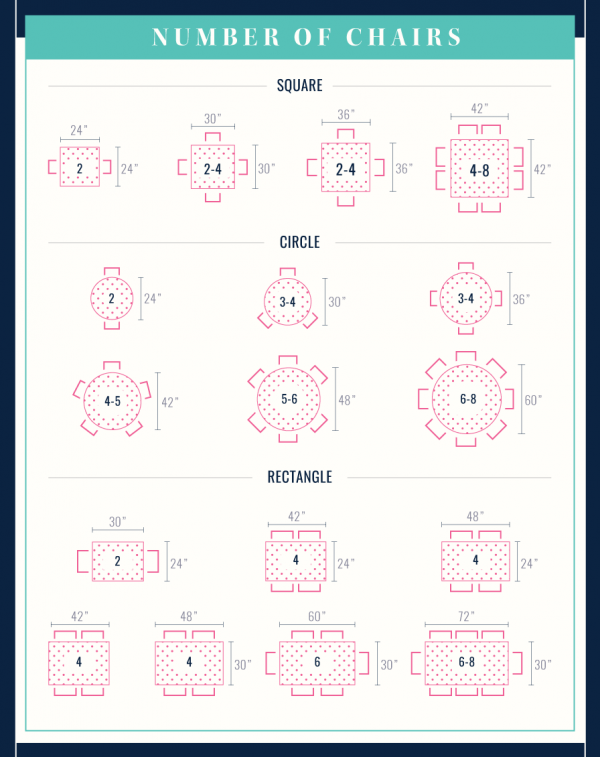 Remodelaholic The Remodelaholic Guide To Dining Table Sizes