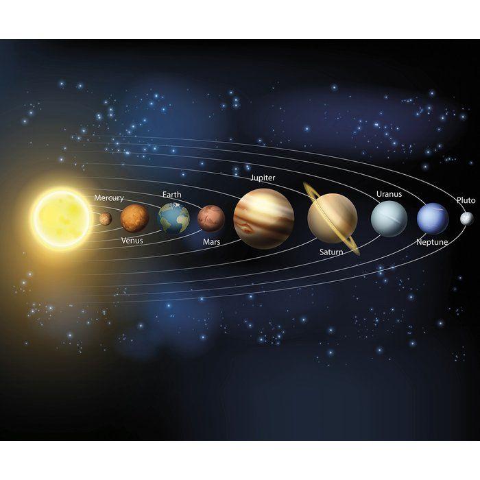 Planets 8 X 118 6 Piece Wall Mural Set Wall Murals Mural