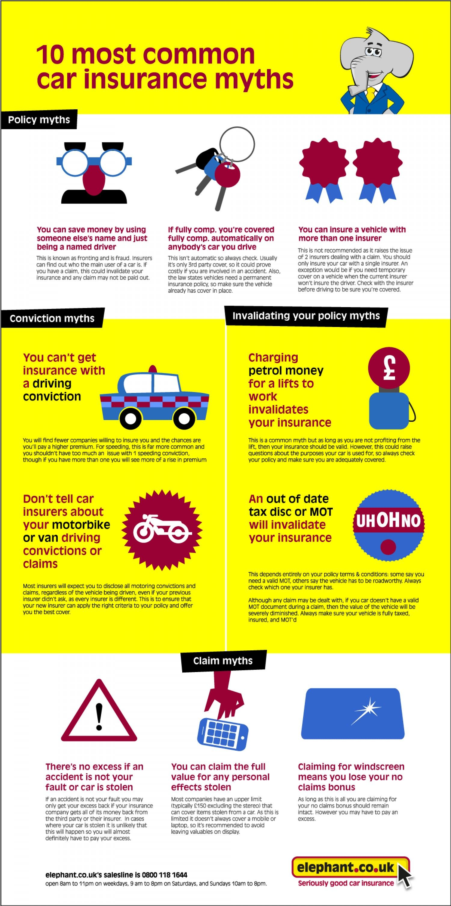 10 Most Common Car Insurance Myths infographic Car