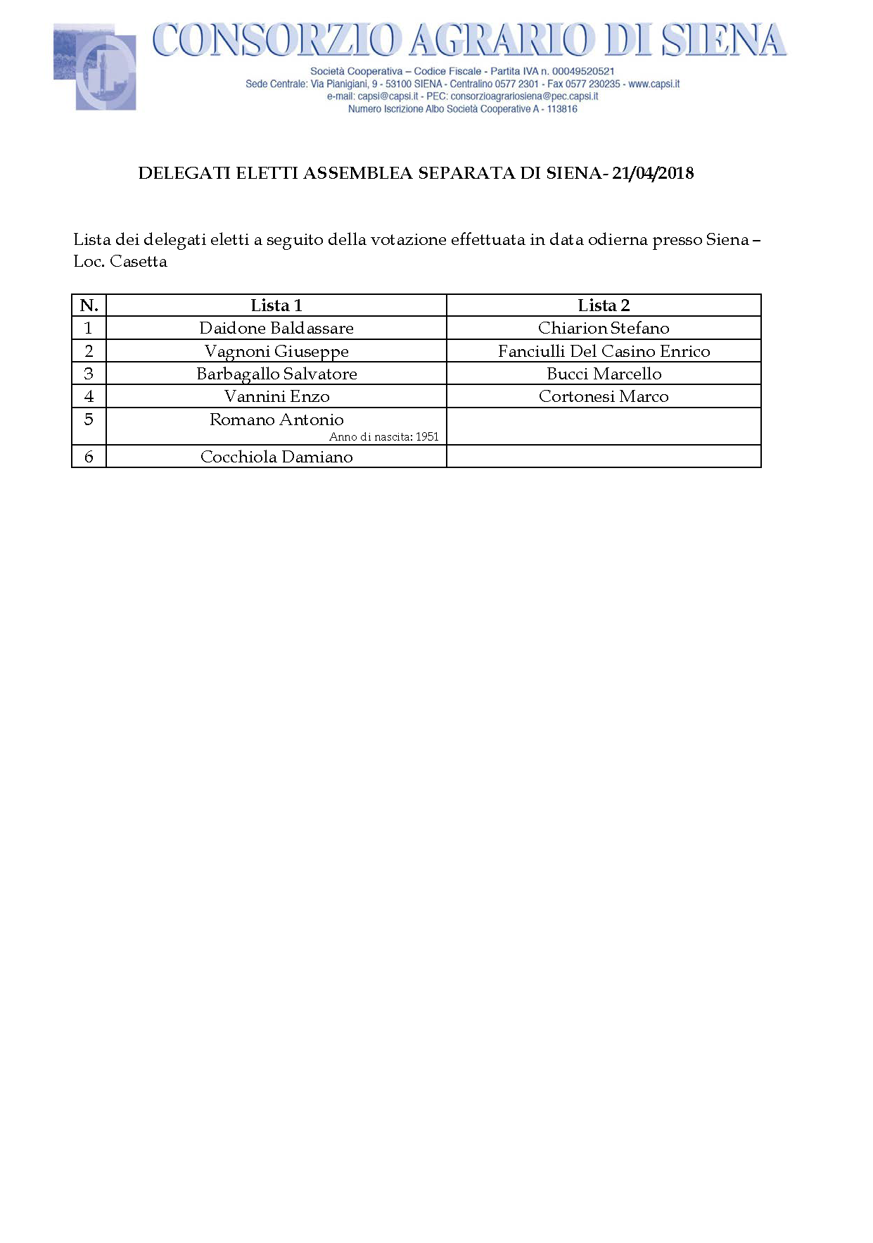 Delegati Eletti Assemblea Separata Di Siena 21 Aprile 2018