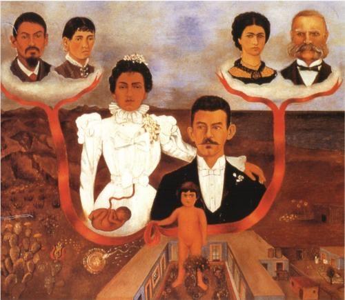 My Grandparents, My Parents and Me - Frida Kahlo Fecha de finalización: 1936 Estilo: Arte Naíf (Primitivismo) Genero: retrato Técnica: óleo, pintura al temple Material: metal Dimensiones: 30,5 x 34,5 cm Galeria: Museum of Modern Art, New York, USA