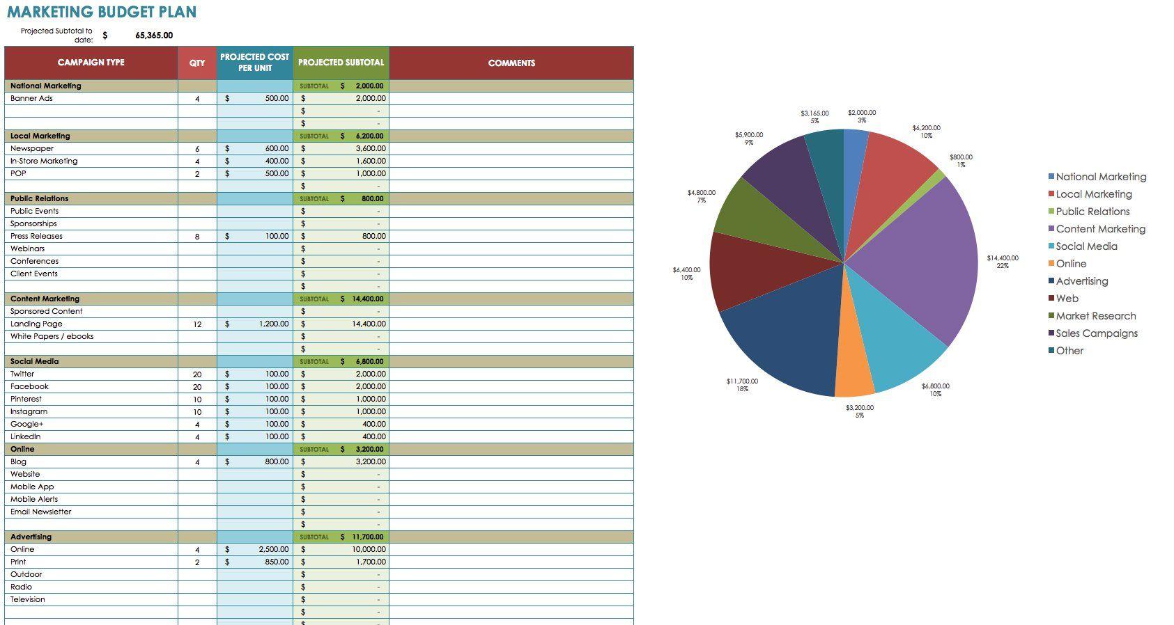 12 Free Marketing Budget Templates Marketing Plan Template