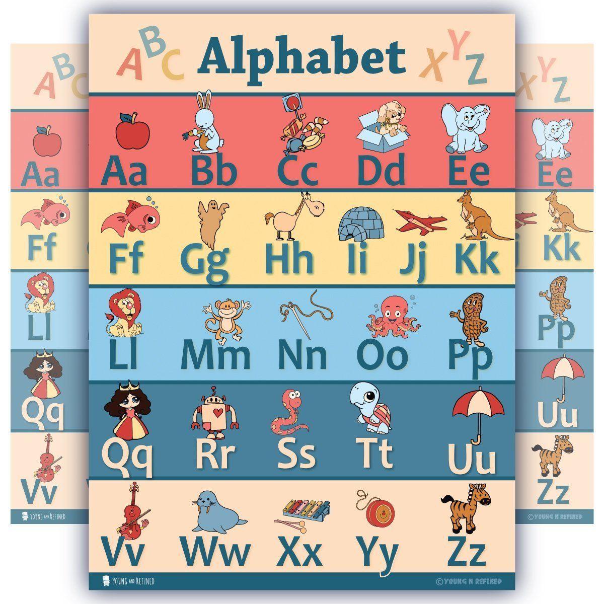 Amazon Alphabet Abc Poster
