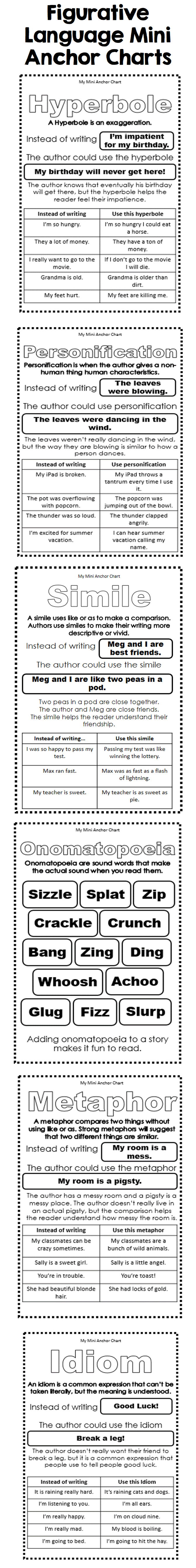 Importance Of English Language Essay These Mini Anchor Charts Are A Great Addition To An Interactive Reading Or  Writing Notebook Product Includes Mini Anchor Charts For Similes  Metaphors  How To Write An Essay High School also My English Essay Figurative Language Posters  Lang  Pinterest  Figurative Language  Essays For High School Students