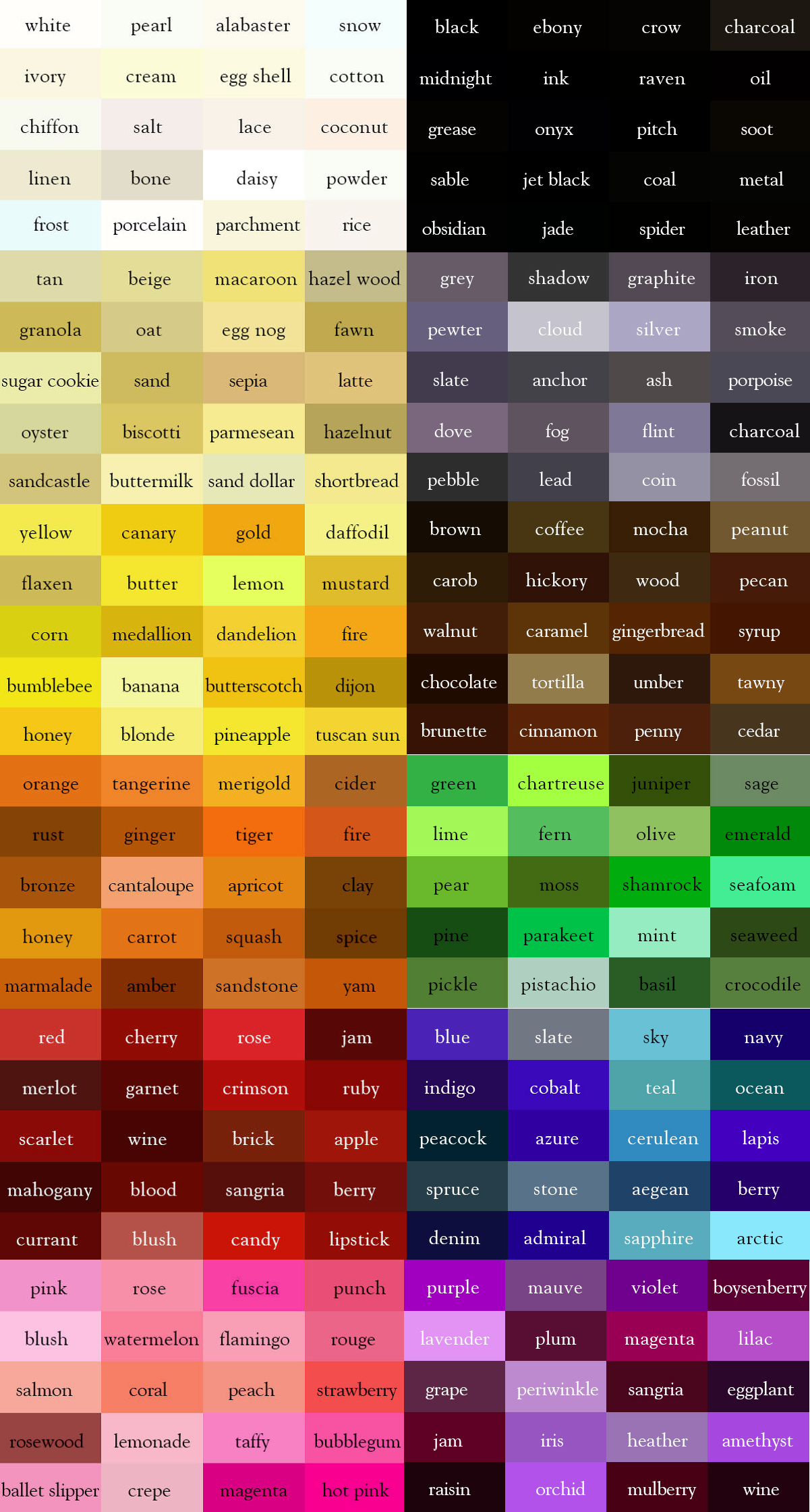 Game color chart - The Color Thesaurus