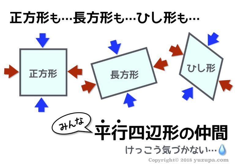 """中学受験:図形問題の角度は """"7つ道具"""" で攻略   かるび勉強部屋 ..."""