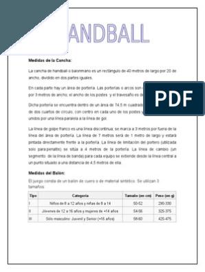 Medidas De La Cancha Handball Medidas Cancha De Futbol Sistema De Juego Entrenamiento Futbol