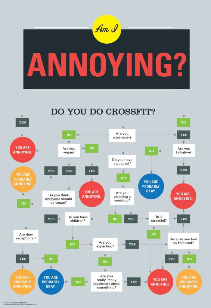 Very Important Flowcharts For Lifes Most Challenging Decisions