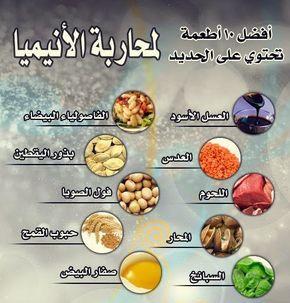 موقع النصائح العربية أفضل أطعمة تحتوي على نسبة عالية من الحديد لمحاربة الأنيميا و فقر الدم Health Food Health Fitness Food Health Healthy