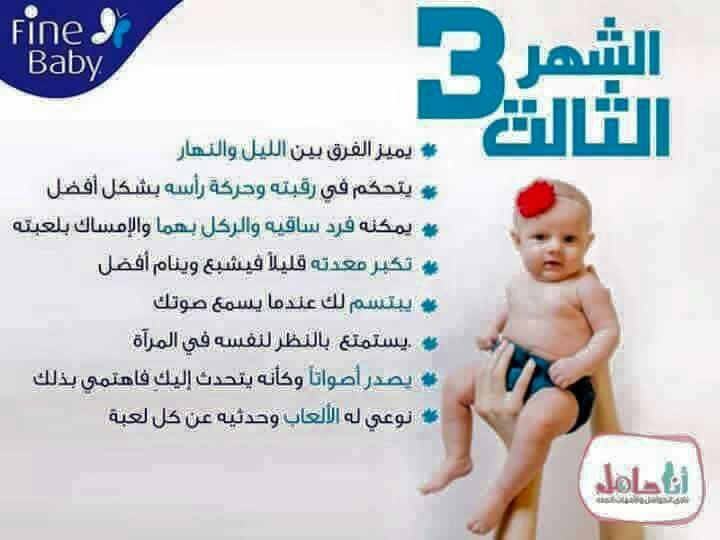 Pin By Wafaa Elsayed On مراحل نمو الطفل خلال السنه الأولى Baby Education Parenting Knowledge Baby Information