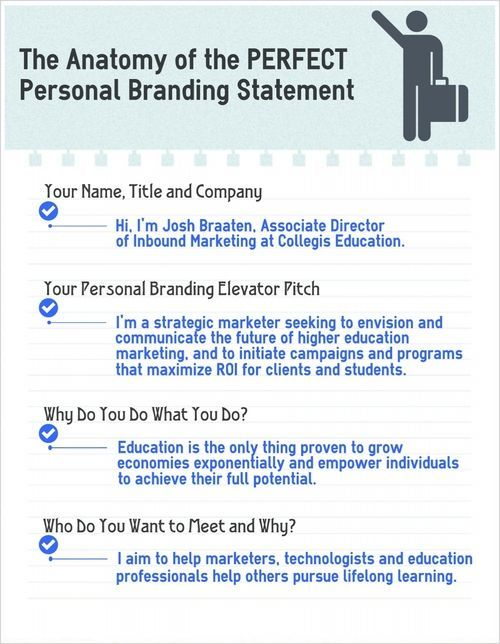 Your personal branding statement communicates what you do and why - resume personal statement examples