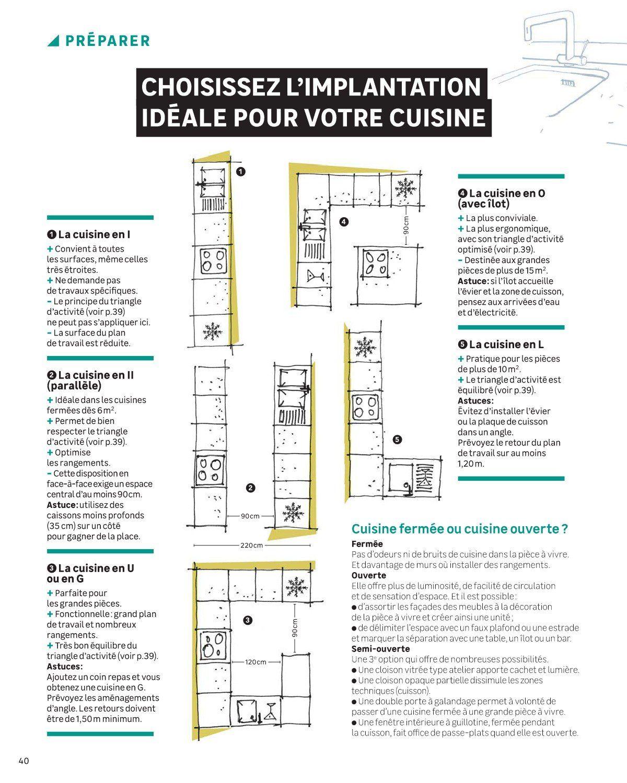 Ma Cuisine Collection 2019 Cuisine En 2019 Cuisine Et Shopping
