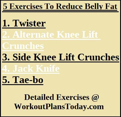 Can I Take Weight Loss Pills After Gastric Bypass