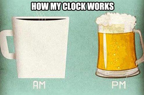 My everyday clock