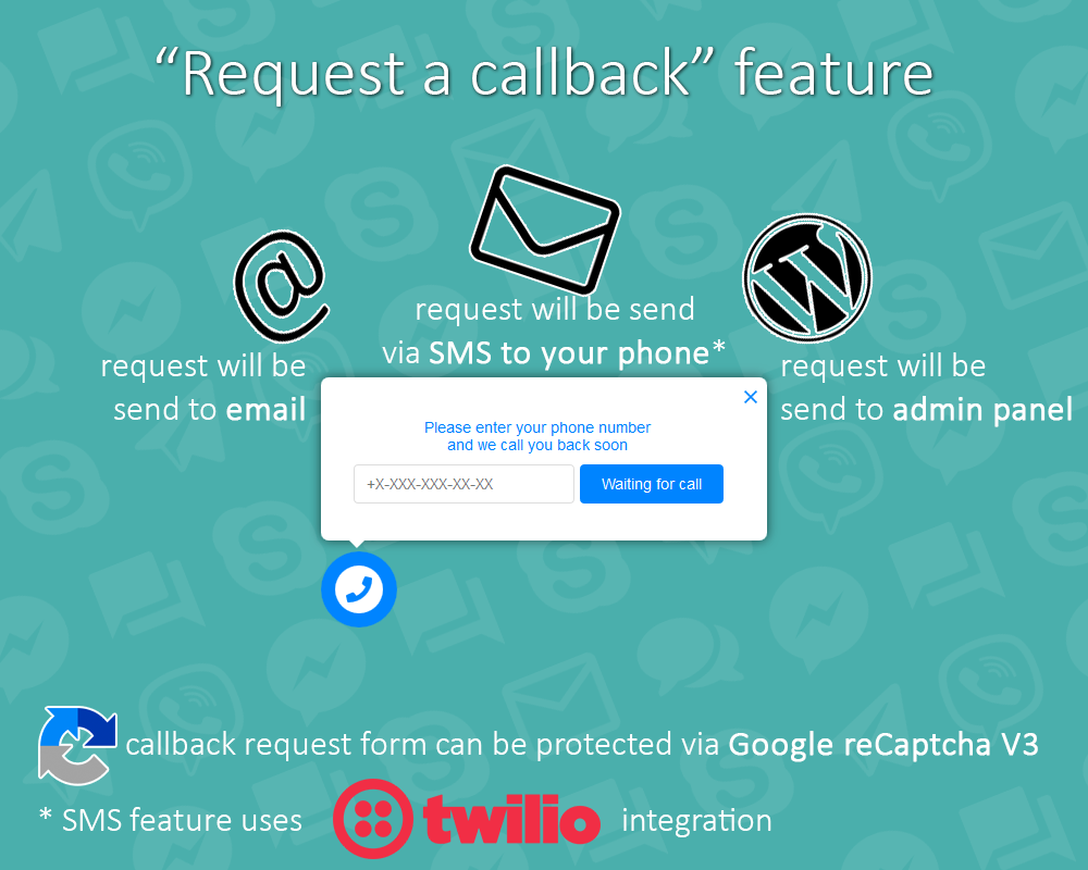 All in One Support Button + Callback Request  WhatsApp