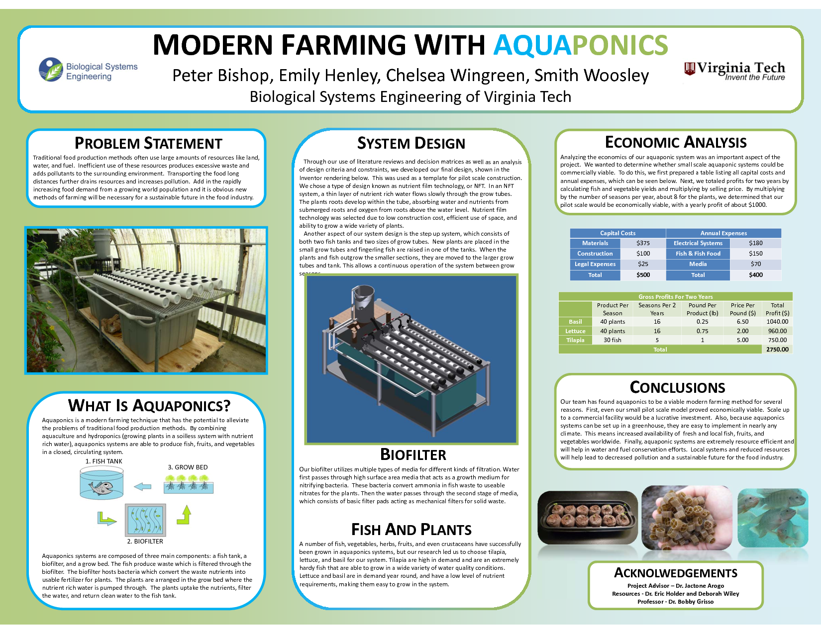 how to create an aquaponic pond system