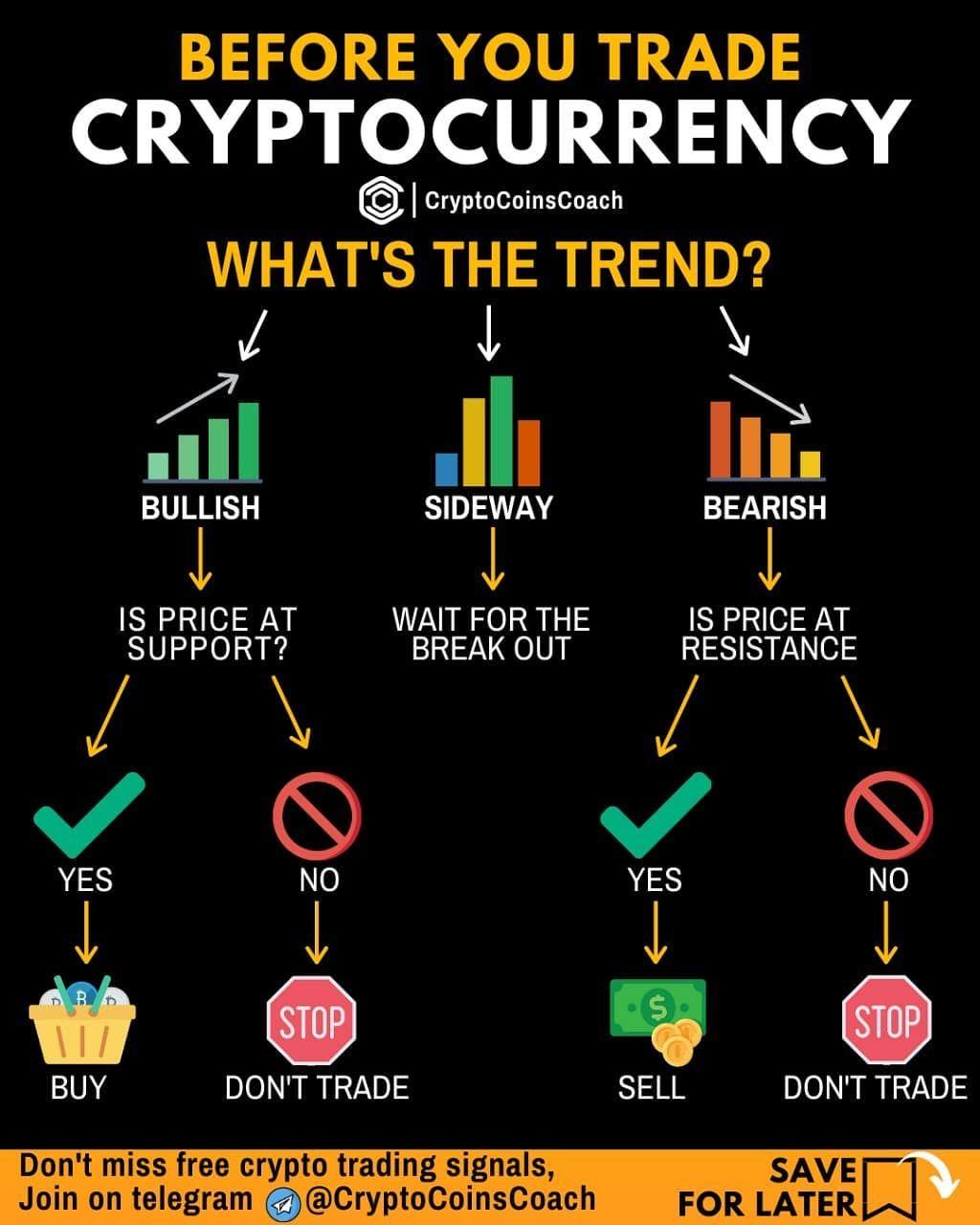 il bitcoin ecosistema pinterest