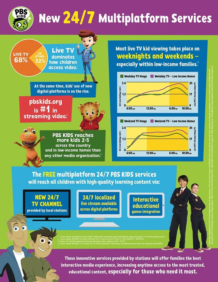 PBS has announced that it will launch new 24/7 children's