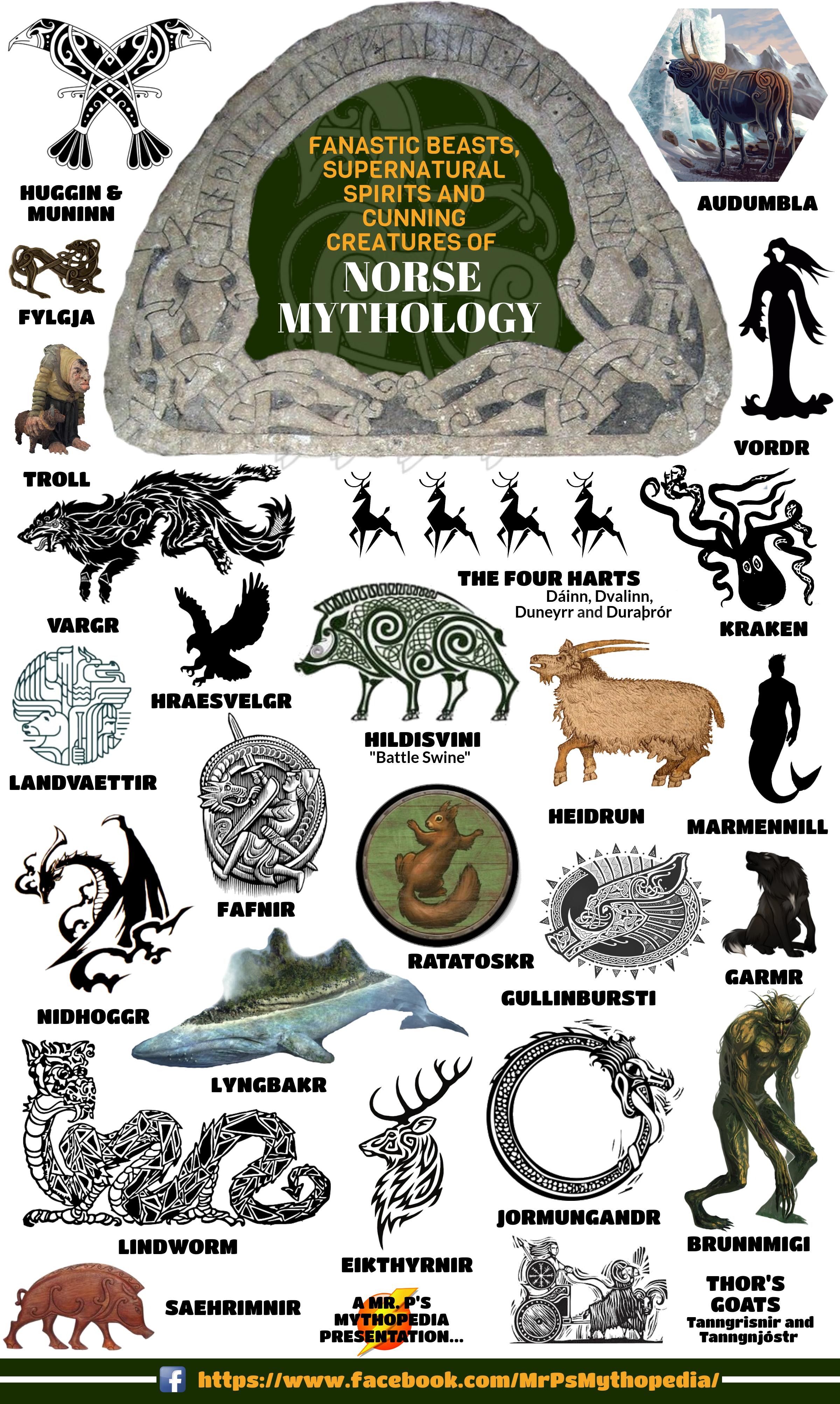 Mythological Creatures of Norse Mythology! #NorseMythology ...