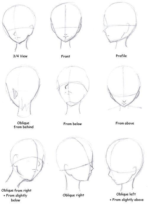 Anime head positions | Drawing heads