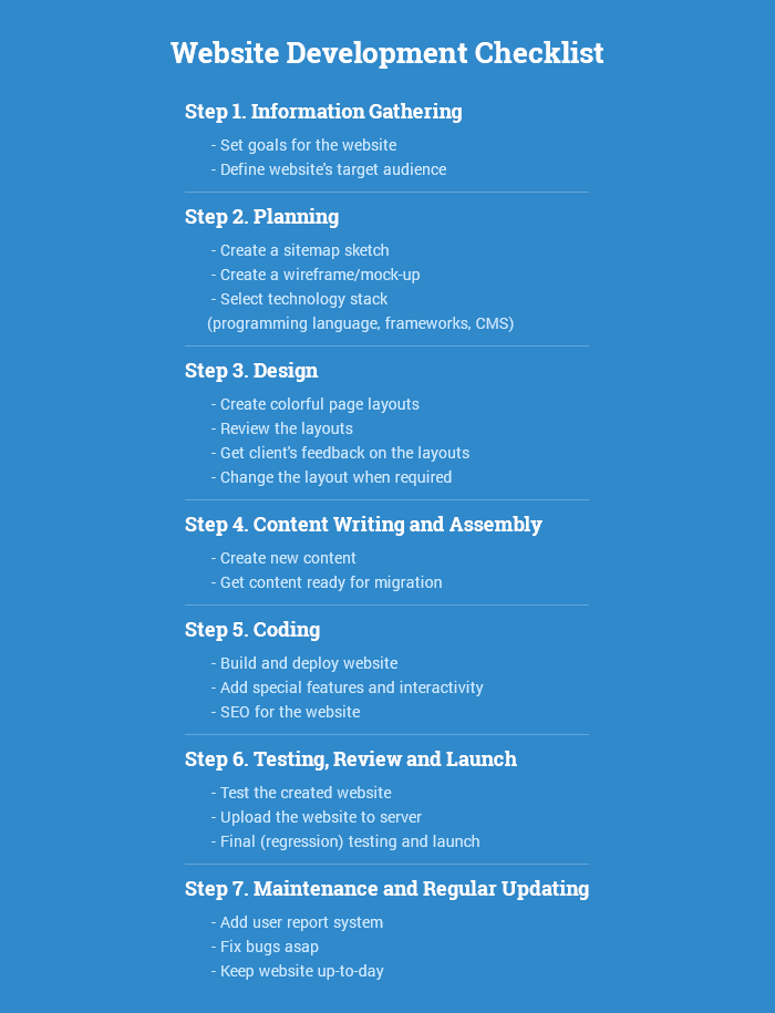 7 Main Steps Of Website Development Process Information Gathering Planning Des Website Development Process Website Development Wordpress Website Development