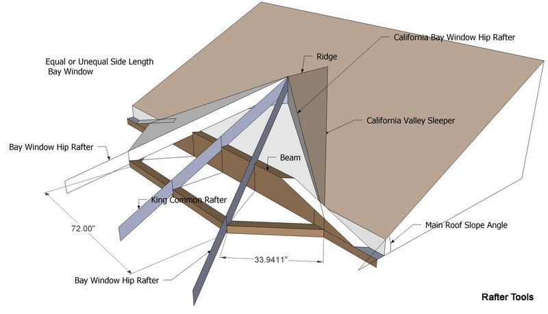 Roof Framing Geometry: Hip & Valley Roof Framing Example # 1 ...