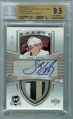 Pin By Shippers Central Inc On Hockey Rookie Cards Sidney Crosby