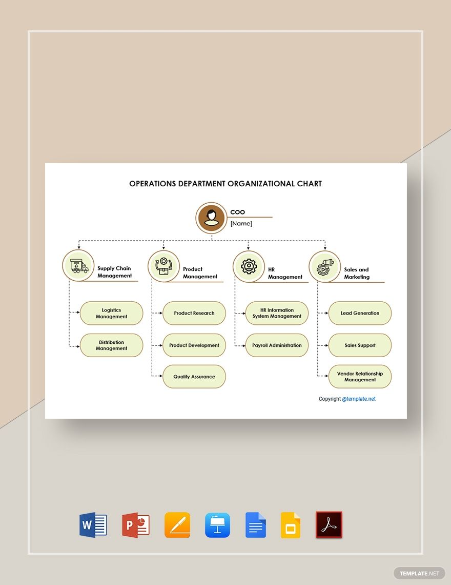 Free operations department organizational chart template