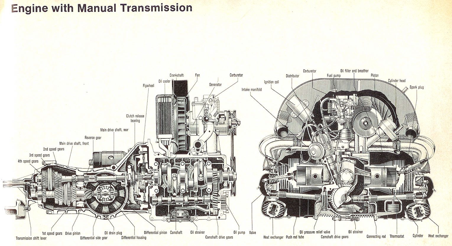 Vw Engine, Vw Tattoo, Exploded View, Vw Beetles, Manual Transmission, Motor