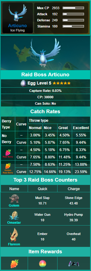Pokemon go articuno raid boss guide catch rates top counters for attacking legendary raids also rh pinterest