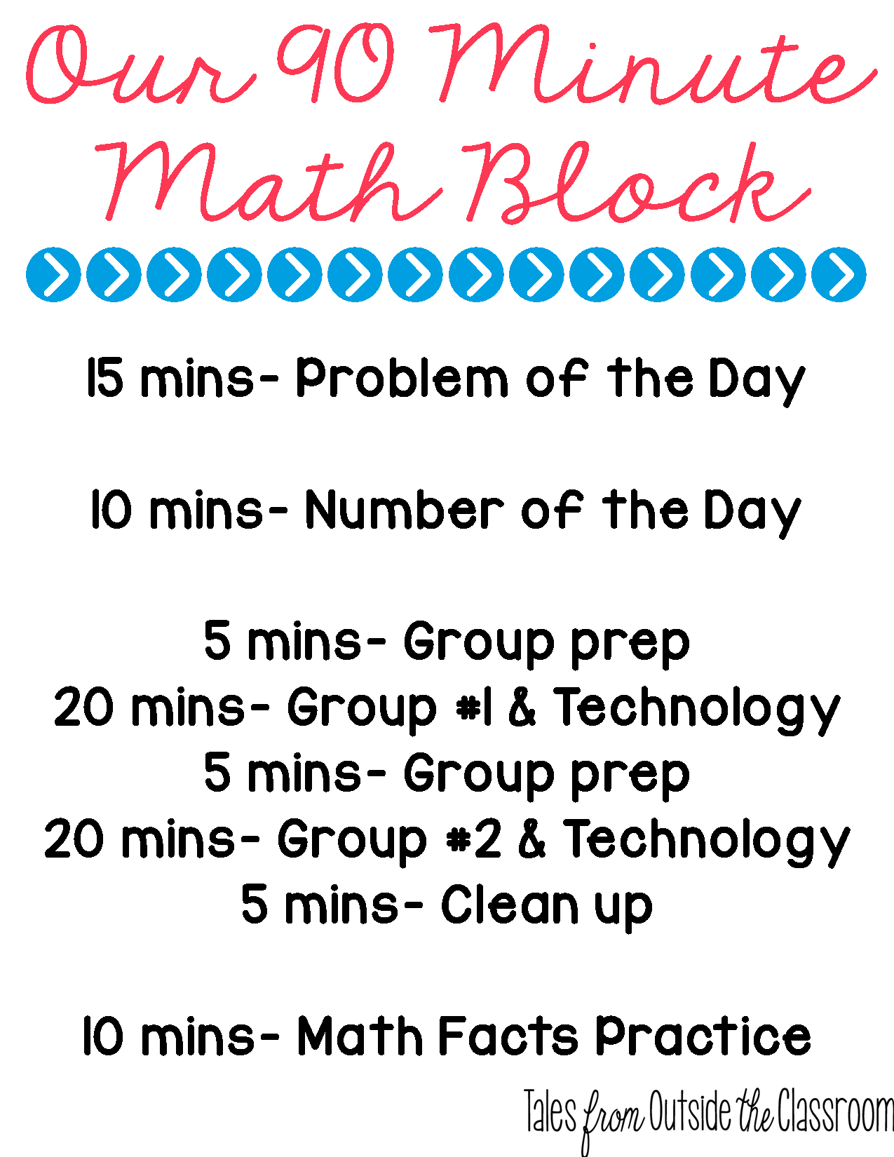 A look at a sample 90 minute math block with centers rotations, math facts,  problem solving, and more. I love this set up!