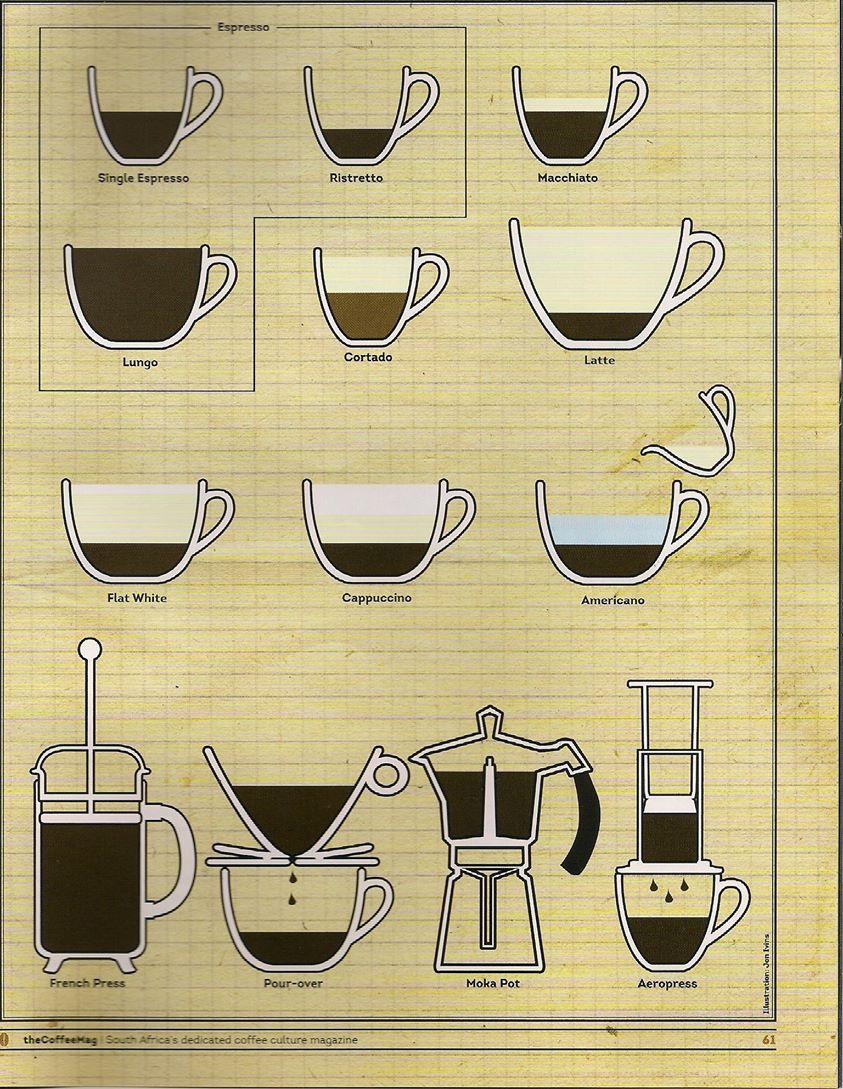 Coffee Káva Café Kafee кофе Kahvi Kopi Cafe Kava Coffee