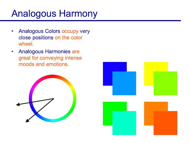 Analogous color schemes use colors that are next to each other on ...