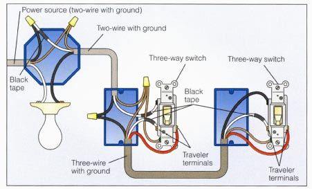 3-way power at light diagram Basement remodel Home electrical