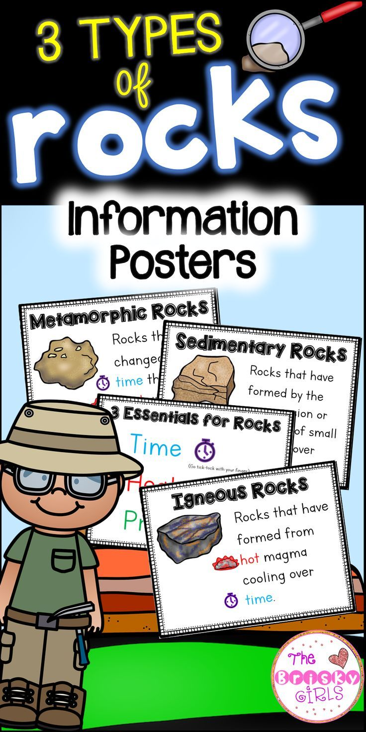 3 Types Of Rocks Posters Rock Types Rock Posters Rocks And Minerals