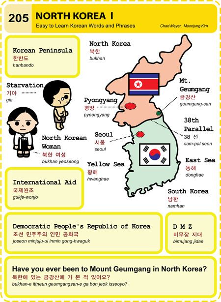 205 Learn Korean Hangul North Korea 1 Language Learning