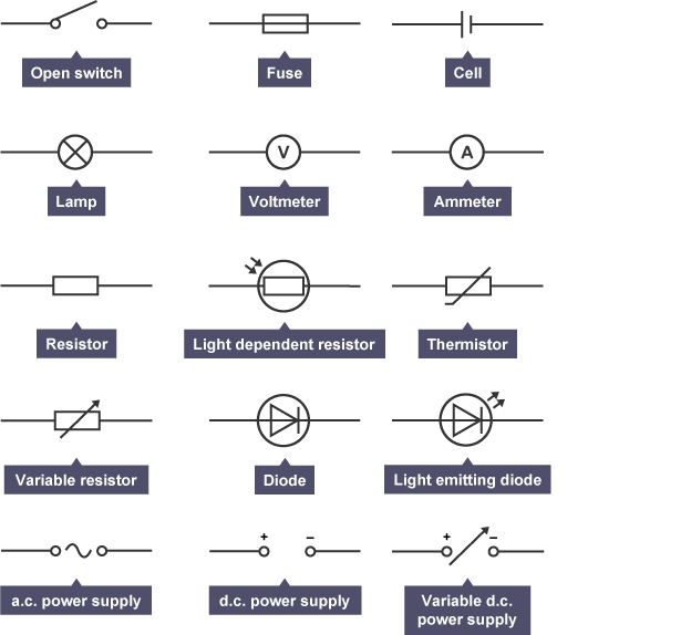 leeson dc motor wiring diagram female usb to rj45 cable electric gcse - impremedia.net