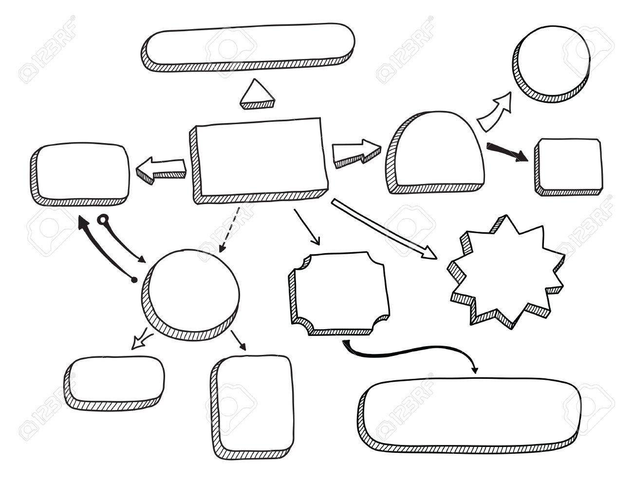 Dibujado A Mano Ilustracion De Mapa Mental O Diagrama De Flujo Con El Espacio Para El Texto