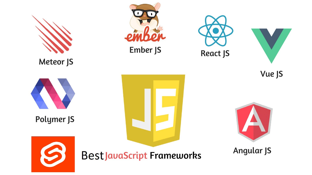 10 JavaScript Frameworks and Libraries to Learn in 2020