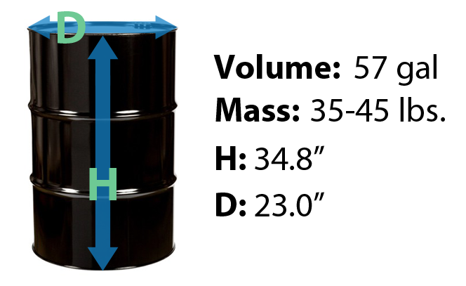 Metal 55 Gallon Drum Dimensions Did You Know All 55 Gallon Drums Are Bigger Than 55 Gallons 55 Gallon Drum Five Gallon Bucket Invention And Innovation