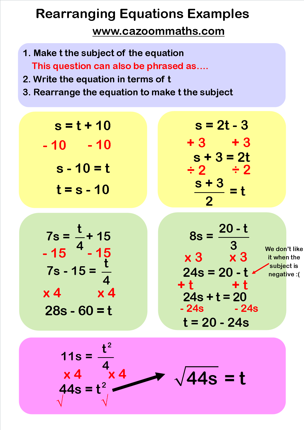 fun algebra worksheets | math | algebra, math, mathematics
